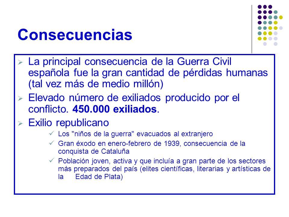 Consecuencias La principal consecuencia de la Guerra Civil española fue la gran cantidad de pérdidas humanas (tal vez más de medio millón) Elevado núm