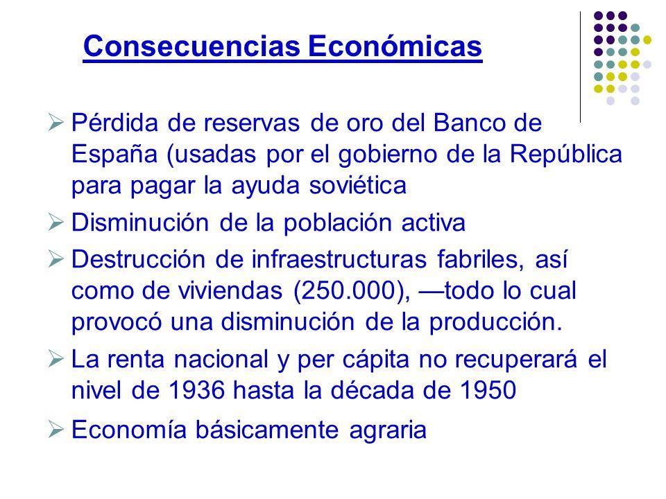 Pérdida de reservas de oro del Banco de España (usadas por el gobierno de la República para pagar la ayuda soviética Disminución de la población activ