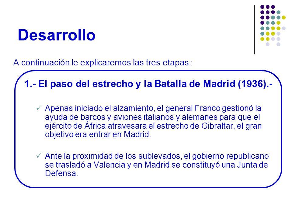 Desarrollo A continuación le explicaremos las tres etapas : 1.- El paso del estrecho y la Batalla de Madrid (1936).- Apenas iniciado el alzamiento, el