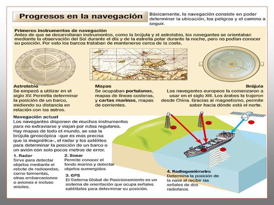 Los Viajes de Descubrimiento.