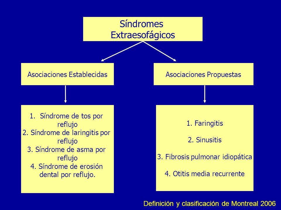Síndromes Extraesofágicos Asociaciones EstablecidasAsociaciones Propuestas 1.Síndrome de tos por reflujo 2. Síndrome de laringitis por reflujo 3. Sínd