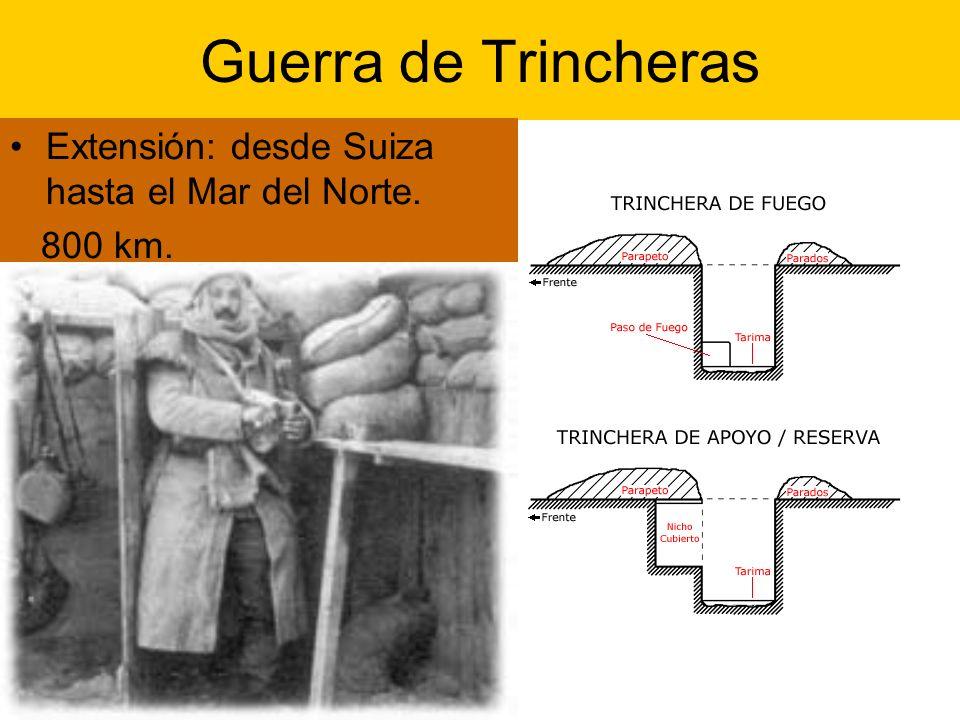 Guerra de Trincheras Extensión: desde Suiza hasta el Mar del Norte. 800 km.