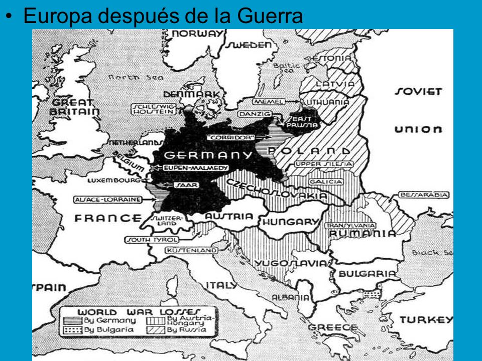 Europa después de la Guerra