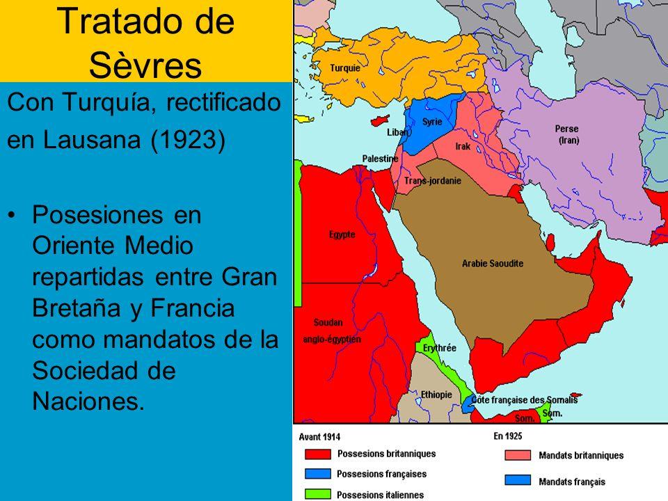 Tratado de Sèvres Con Turquía, rectificado en Lausana (1923) Posesiones en Oriente Medio repartidas entre Gran Bretaña y Francia como mandatos de la S