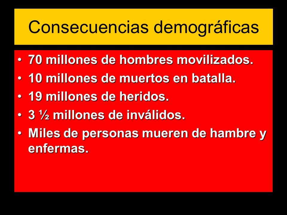 Consecuencias demográficas 70 millones de hombres movilizados.70 millones de hombres movilizados. 10 millones de muertos en batalla.10 millones de mue