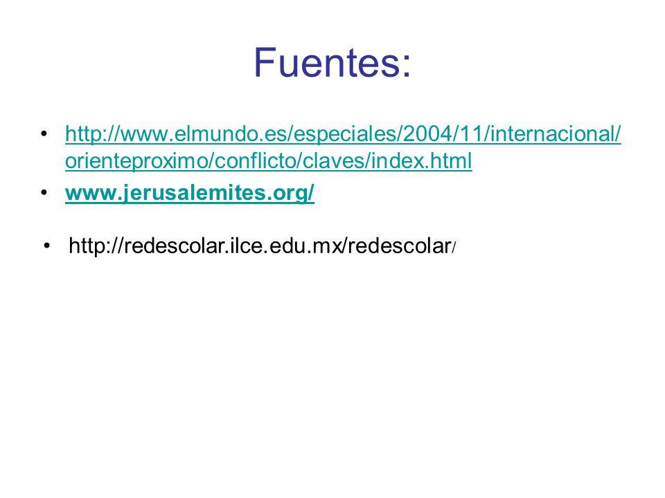 Fuentes: http://www.elmundo.es/especiales/2004/11/internacional/ orienteproximo/conflicto/claves/index.htmlhttp://www.elmundo.es/especiales/2004/11/in