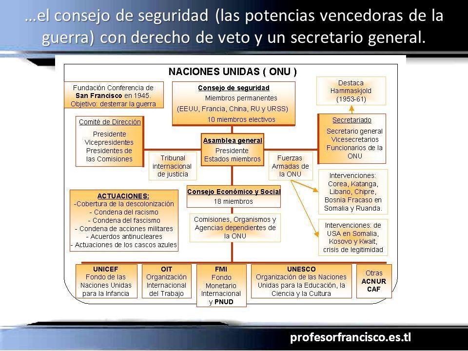 profesorfrancisco.es.tl …el consejo de seguridad (las potencias vencedoras de la guerra) con derecho de veto y un secretario general.