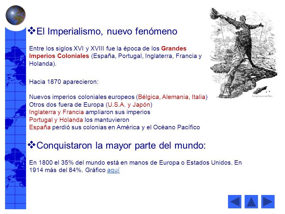 Colonias en propiedad de las grandes potencias en 1914