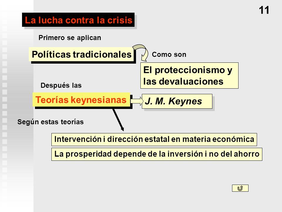 La lucha contra la crisis 11 Políticas tradicionales Como son El proteccionismo y las devaluaciones Primero se aplican Después las Teorías keynesianas