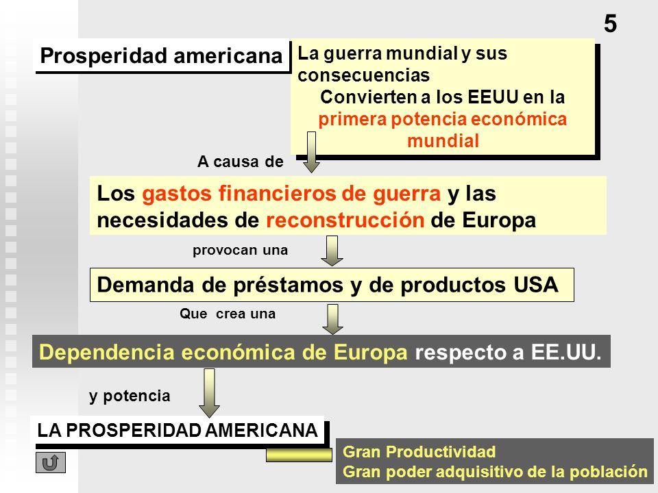 La guerra mundial y sus consecuencias Convierten a los EEUU en la primera potencia económica mundial La guerra mundial y sus consecuencias Convierten