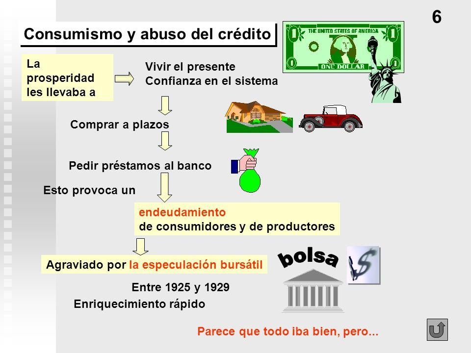 Vivir el presente Confianza en el sistema Comprar a plazos 6 Consumismo y abuso del crédito endeudamiento de consumidores y de productores La prosperi