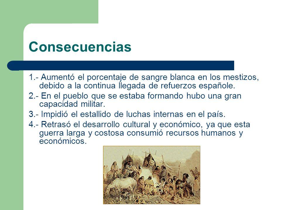 Consecuencias 1.- Aumentó el porcentaje de sangre blanca en los mestizos, debido a la continua llegada de refuerzos españole. 2.- En el pueblo que se