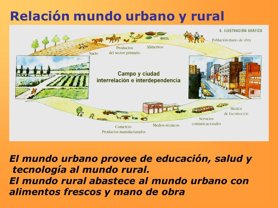 El mundo urbano provee de educación, salud y tecnología al mundo rural. El mundo rural abastece al mundo urbano con alimentos frescos y mano de obra R