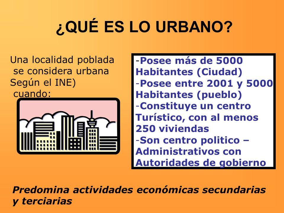 ¿QUÉ ES LO URBANO? -Posee más de 5000 Habitantes (Ciudad) -Posee entre 2001 y 5000 Habitantes (pueblo) -Constituye un centro Turístico, con al menos 2