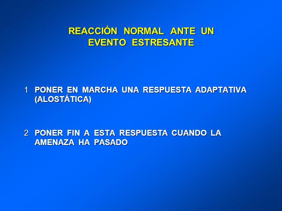 REACCIÓN NORMAL ANTE UN EVENTO ESTRESANTE 1PONER EN MARCHA UNA RESPUESTA ADAPTATIVA (ALOSTÁTICA) 2PONER FIN A ESTA RESPUESTA CUANDO LA AMENAZA HA PASA