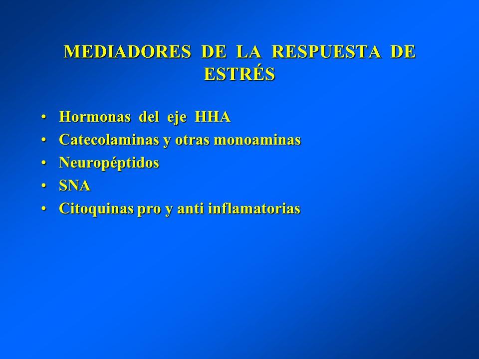 MEDIADORES DE LA RESPUESTA DE ESTRÉS Hormonas del eje HHAHormonas del eje HHA Catecolaminas y otras monoaminasCatecolaminas y otras monoaminas Neuropé