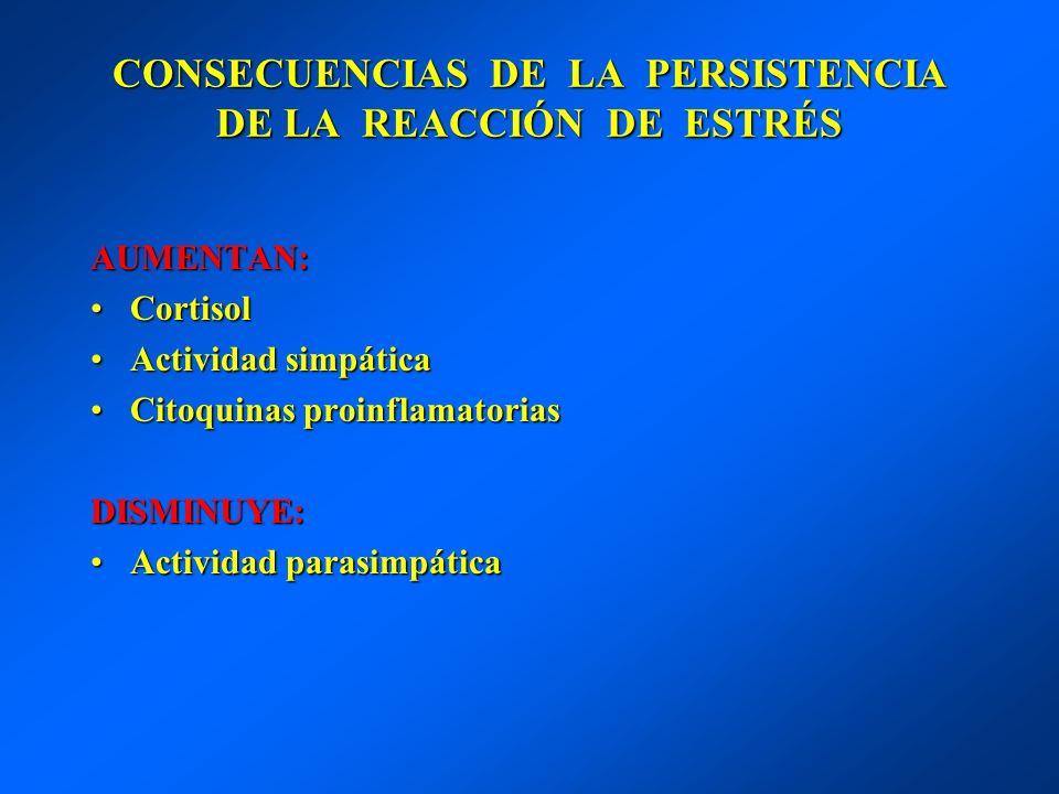 CONSECUENCIAS DE LA PERSISTENCIA DE LA REACCIÓN DE ESTRÉS AUMENTAN: CortisolCortisol Actividad simpáticaActividad simpática Citoquinas proinflamatoria