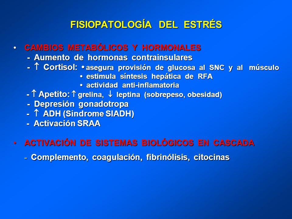 FISIOPATOLOGÍA DEL ESTRÉS CAMBIOS METABÓLICOS Y HORMONALESCAMBIOS METABÓLICOS Y HORMONALES - Aumento de hormonas contrainsulares - Aumento de hormonas