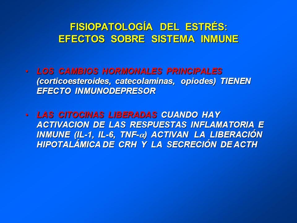 FISIOPATOLOGÍA DEL ESTRÉS: EFECTOS SOBRE SISTEMA INMUNE LOS CAMBIOS HORMONALES PRINCIPALES (corticoesteroides, catecolaminas, opiodes) TIENEN EFECTO I