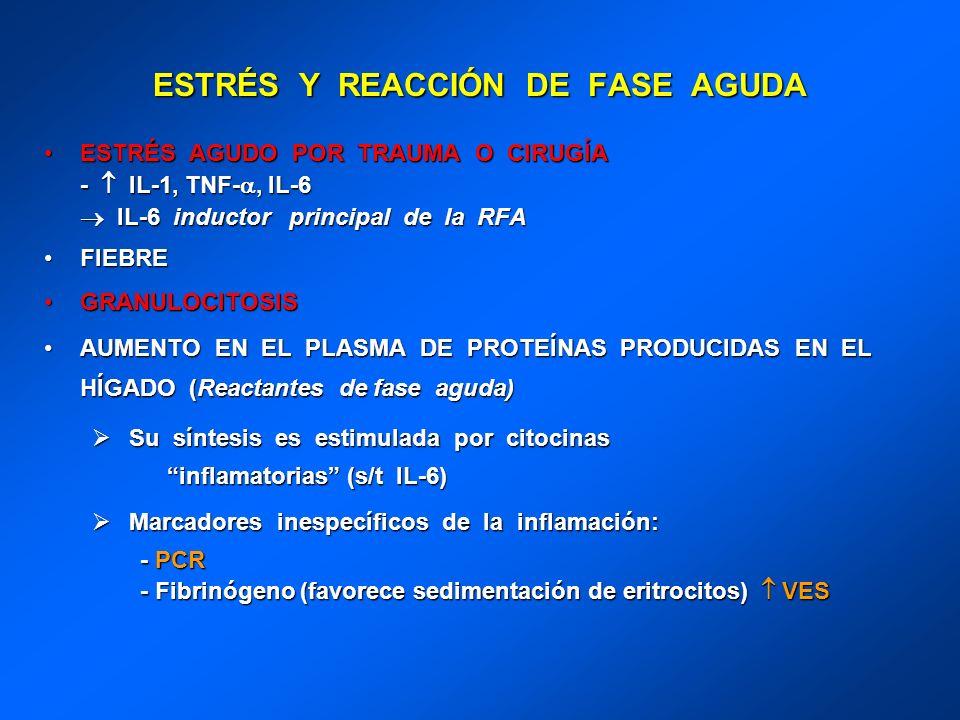 ESTRÉS Y REACCIÓN DE FASE AGUDA ESTRÉS AGUDO POR TRAUMA O CIRUGÍAESTRÉS AGUDO POR TRAUMA O CIRUGÍA - IL-1, TNF-, IL-6 IL-6 inductor principal de la RF