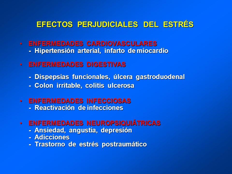 EFECTOS PERJUDICIALES DEL ESTRÉS ENFERMEDADES CARDIOVASCULARESENFERMEDADES CARDIOVASCULARES - Hipertensión arterial, infarto de miocardio - Hipertensi
