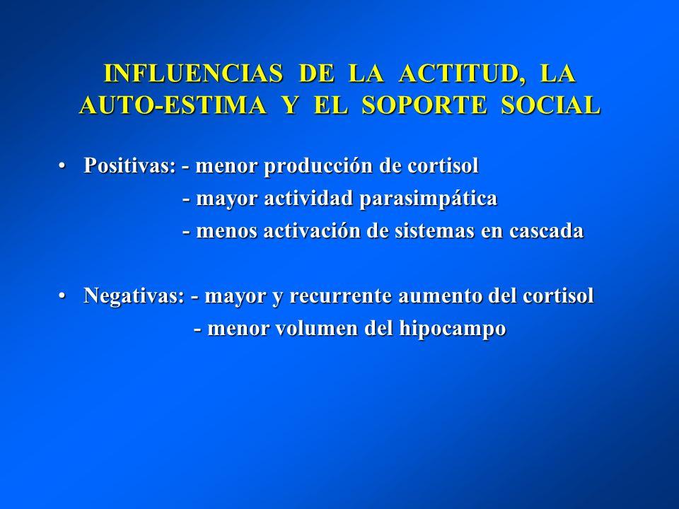 INFLUENCIAS DE LA ACTITUD, LA AUTO-ESTIMA Y EL SOPORTE SOCIAL Positivas: - menor producción de cortisolPositivas: - menor producción de cortisol - may