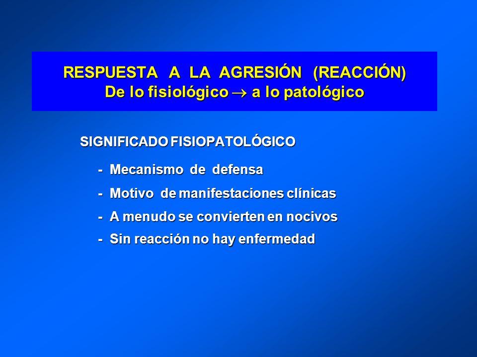 RESPUESTA A LA AGRESIÓN (REACCIÓN) De lo fisiológico a lo patológico SIGNIFICADO FISIOPATOLÓGICO SIGNIFICADO FISIOPATOLÓGICO - Mecanismo de defensa -