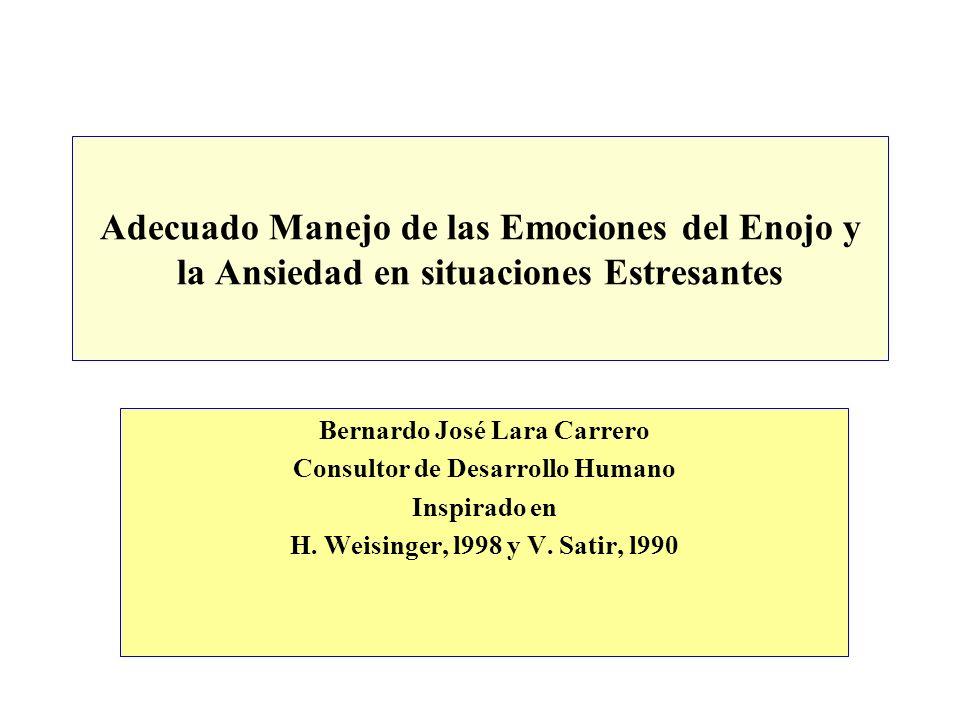 Adecuado Manejo de las Emociones del Enojo y la Ansiedad en situaciones Estresantes Bernardo José Lara Carrero Consultor de Desarrollo Humano Inspirad