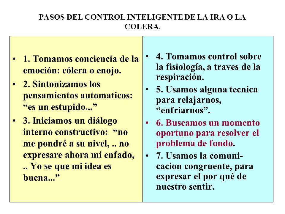 PASOS DEL CONTROL INTELIGENTE DE LA IRA O LA COLERA. 1. Tomamos conciencia de la emoción: cólera o enojo. 2. Sintonizamos los pensamientos automaticos