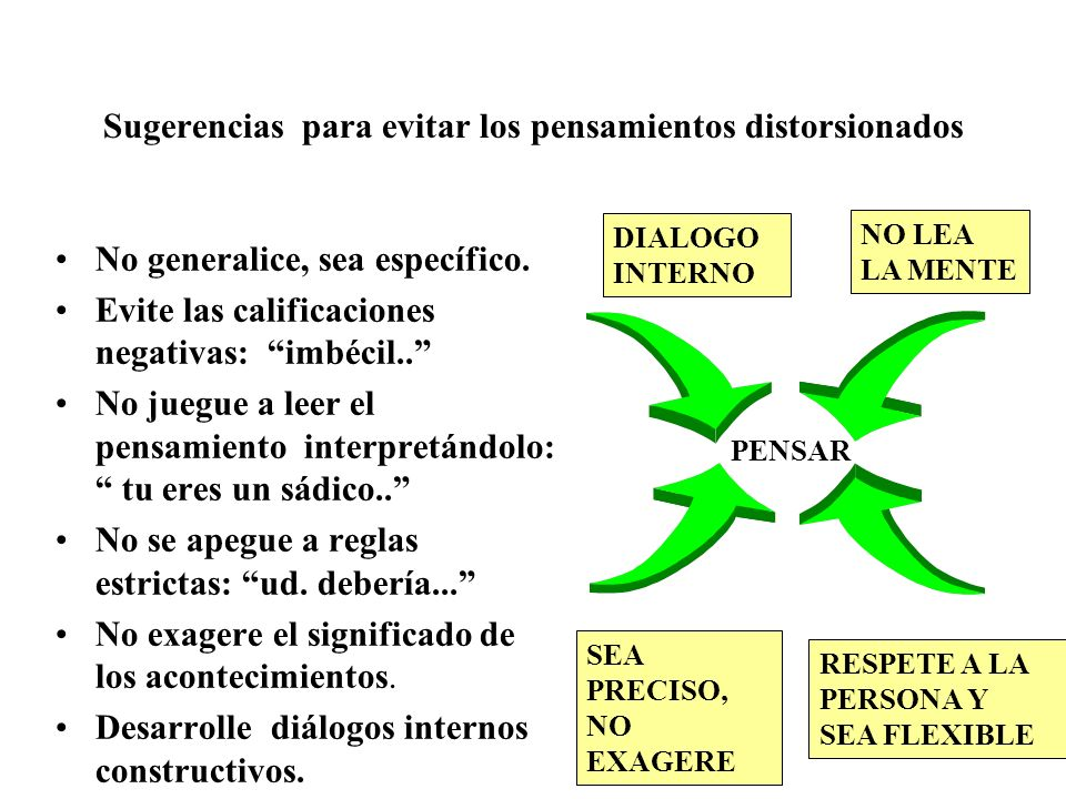 DESARROLLO DE DIALOGOS INTERNOS CONSTRUCTIVOS Los diálogos constructivos son deliberados y pueden ser productivos.