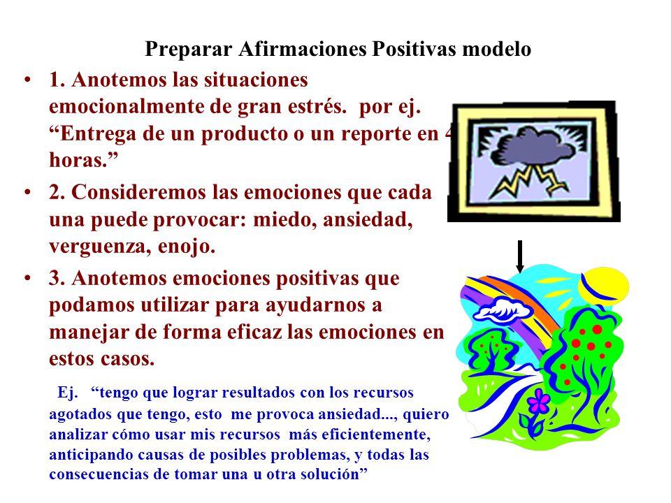 Preparar Afirmaciones Positivas modelo 1. Anotemos las situaciones emocionalmente de gran estrés. por ej. Entrega de un producto o un reporte en 48 ho