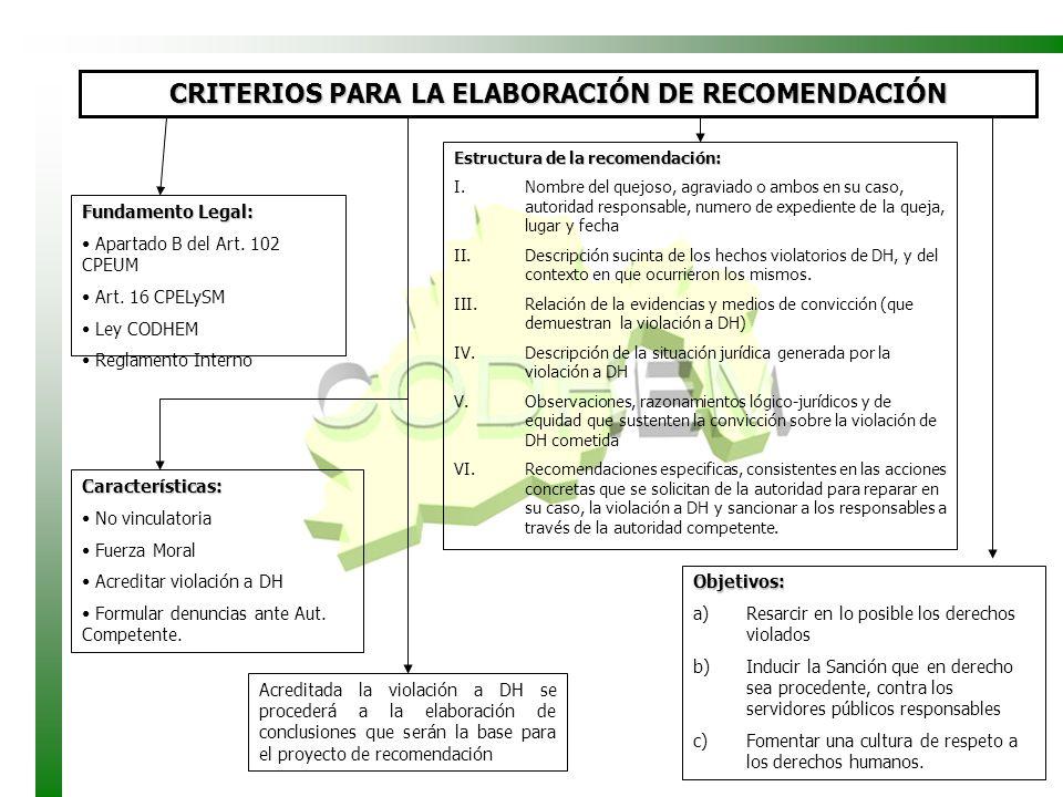 CRITERIOS PARA LA ELABORACIÓN DE RECOMENDACIÓN Objetivos: a)Resarcir en lo posible los derechos violados b)Inducir la Sanción que en derecho sea proce
