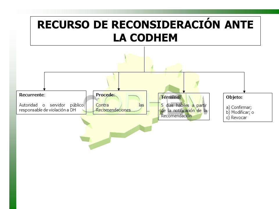 RECURSO DE RECONSIDERACIÓN ANTE LA CODHEM Recurrente: Autoridad o servidor público responsable de violación a DH Procede: Contra las Recomendaciones T