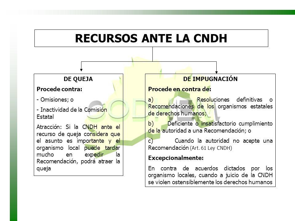 RECURSOS ANTE LA CNDH DE QUEJA Procede contra: - Omisiones; o - Inactividad de la Comisión Estatal Atracción: Si la CNDH ante el recurso de queja cons