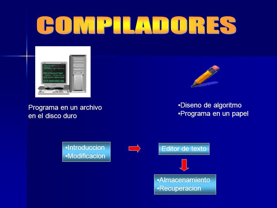 Diseno de algoritmo Programa en un papel Programa en un archivo en el disco duro Introduccion Modificacion Editor de texto Almacenamiento Recuperacion