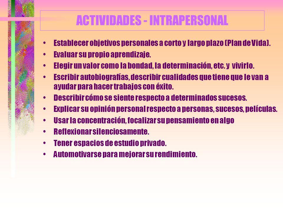 7.- LA INTELIGENCIA INTRAPERSONAL Conocimiento de sus emociones, sentimientos, capacidad de organizar y dirigir apropiadamente su propia vida, autoest