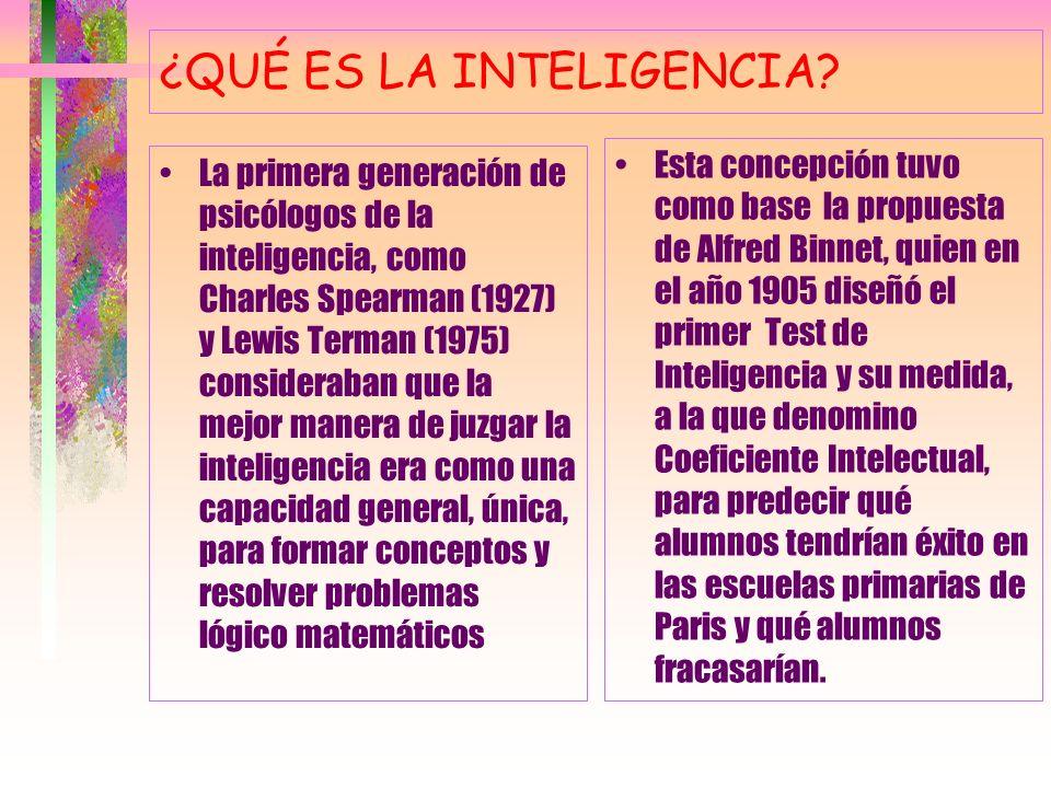 Taller de Técnicas de Estudio Docente: Rolando Santiago Solis Narro Las inteligencias Múltiples en el Aula ( Adaptado del MED)