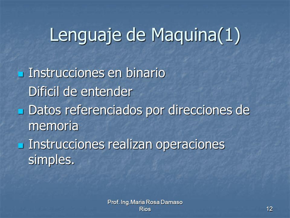 Prof. Ing.Maria Rosa Damaso Rios12 Lenguaje de Maquina(1) Instrucciones en binario Instrucciones en binario Dificil de entender Datos referenciados po