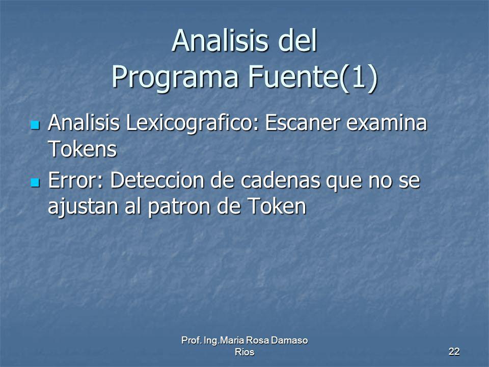 Prof. Ing.Maria Rosa Damaso Rios22 Analisis del Programa Fuente(1) Analisis Lexicografico: Escaner examina Tokens Analisis Lexicografico: Escaner exam