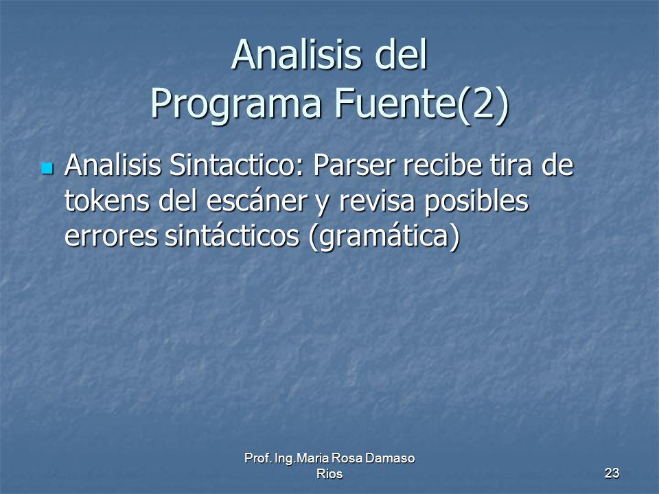 Prof. Ing.Maria Rosa Damaso Rios23 Analisis del Programa Fuente(2) Analisis Sintactico: Parser recibe tira de tokens del escáner y revisa posibles err
