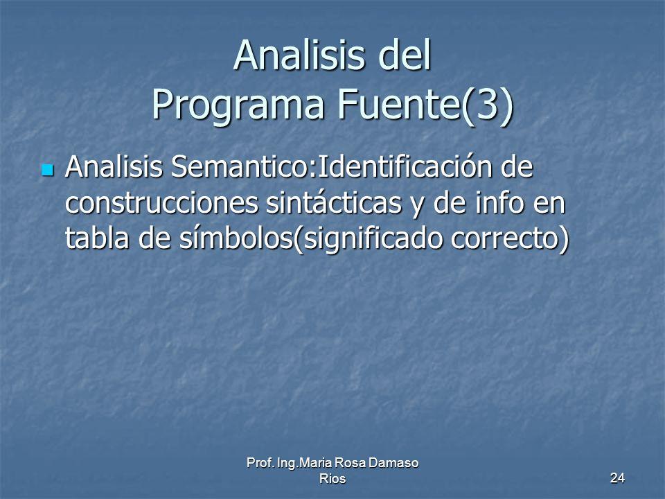 Prof. Ing.Maria Rosa Damaso Rios24 Analisis del Programa Fuente(3) Analisis Semantico:Identificación de construcciones sintácticas y de info en tabla