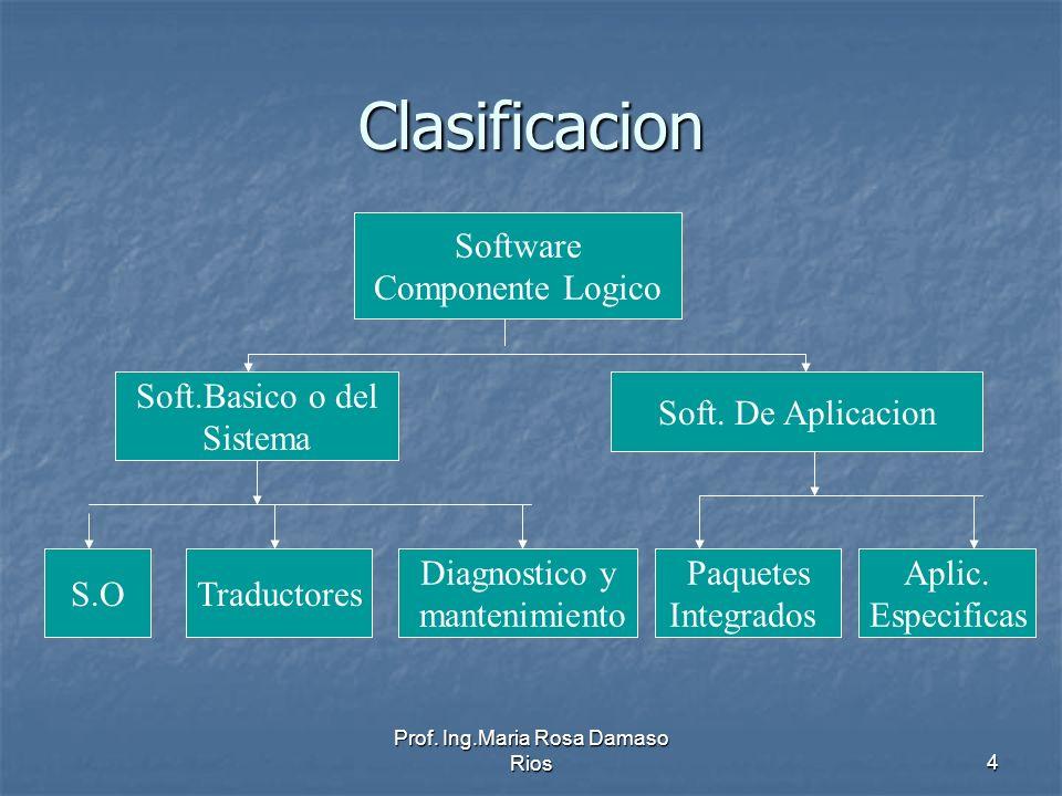 Prof. Ing.Maria Rosa Damaso Rios4 Clasificacion Software Componente Logico Soft.Basico o del Sistema Soft. De Aplicacion S.OTraductores Diagnostico y