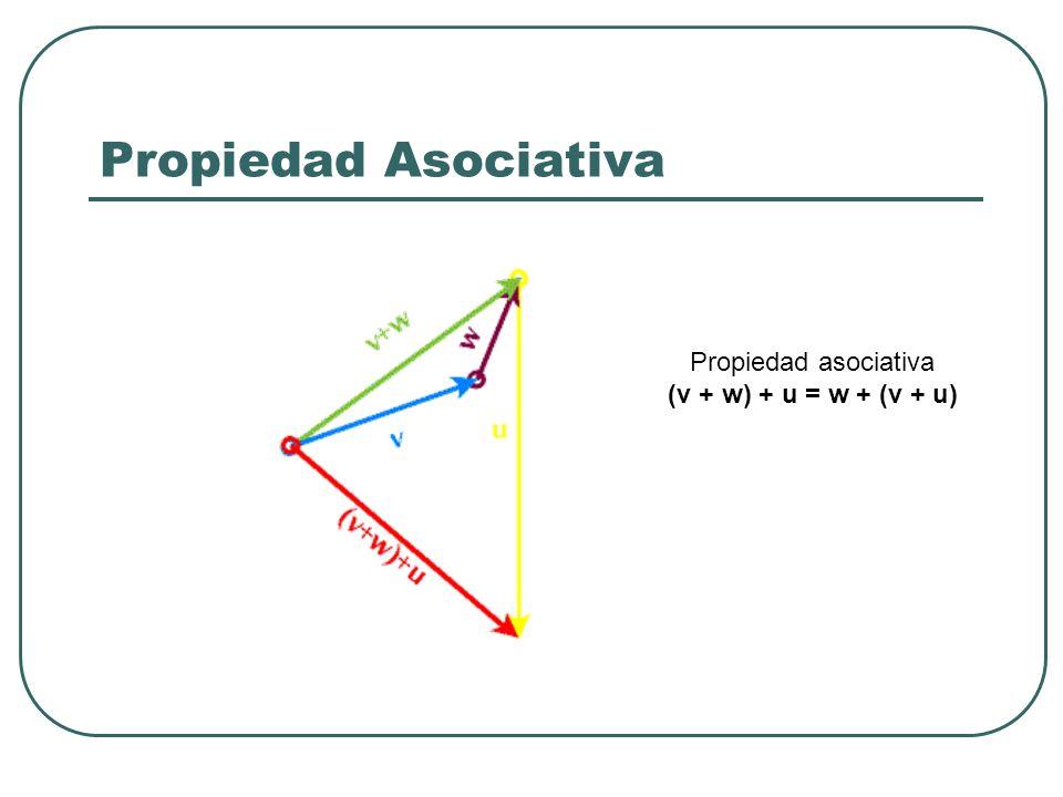 Propiedad Asociativa Propiedad asociativa (v + w) + u = w + (v + u)