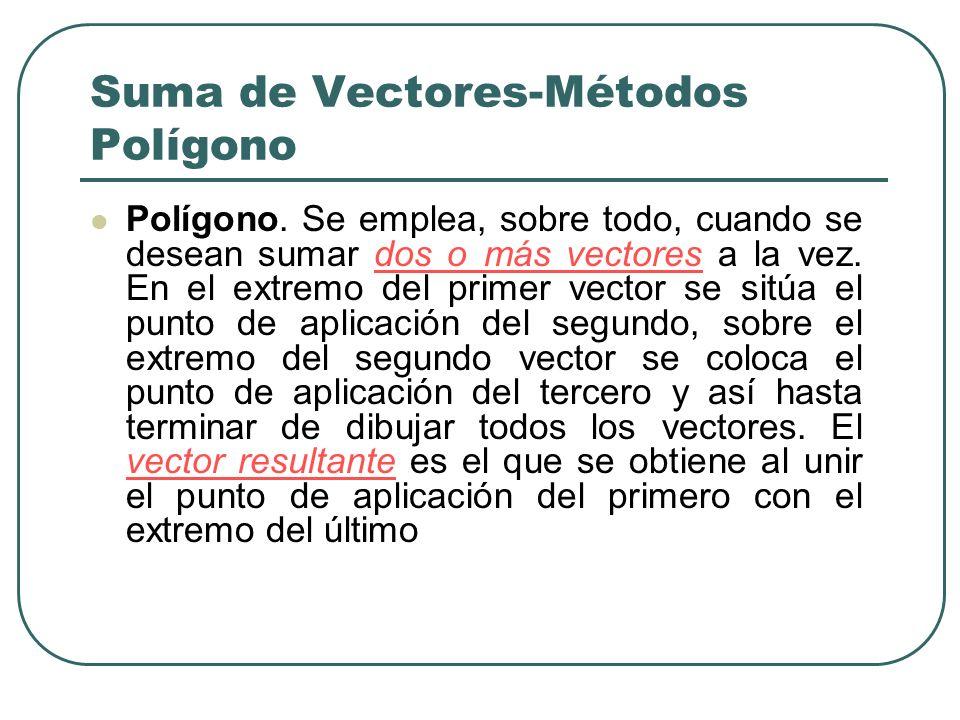 Suma de Vectores-Métodos Polígono Polígono. Se emplea, sobre todo, cuando se desean sumar dos o más vectores a la vez. En el extremo del primer vector