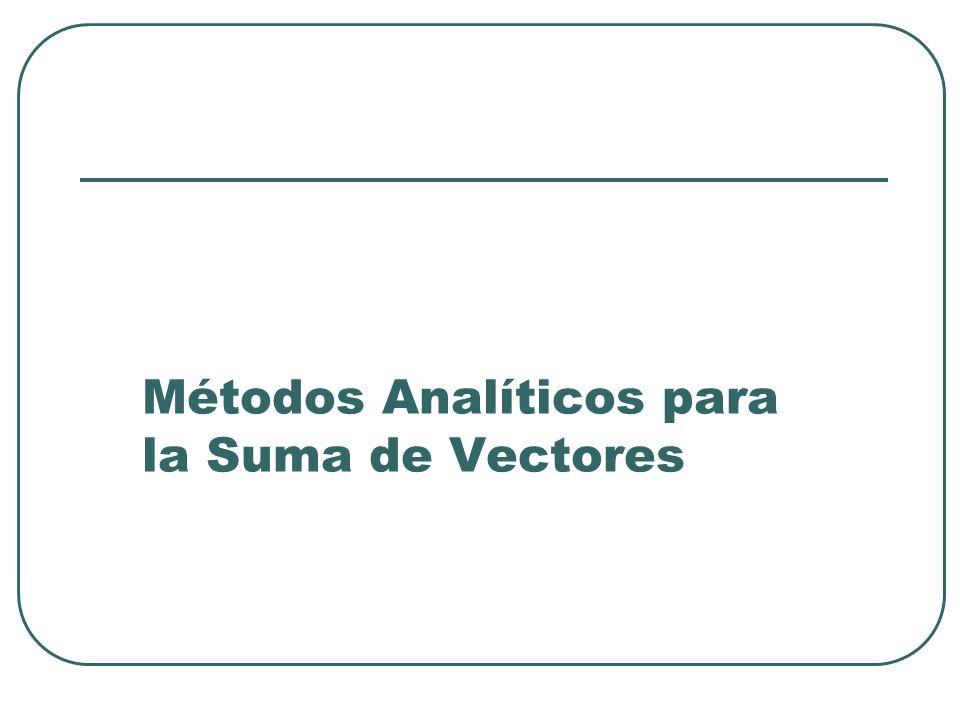 Métodos Analíticos para la Suma de Vectores