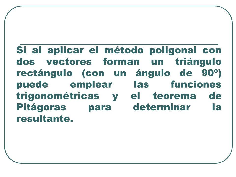 Si al aplicar el método poligonal con dos vectores forman un triángulo rectángulo (con un ángulo de 90º) puede emplear las funciones trigonométricas y