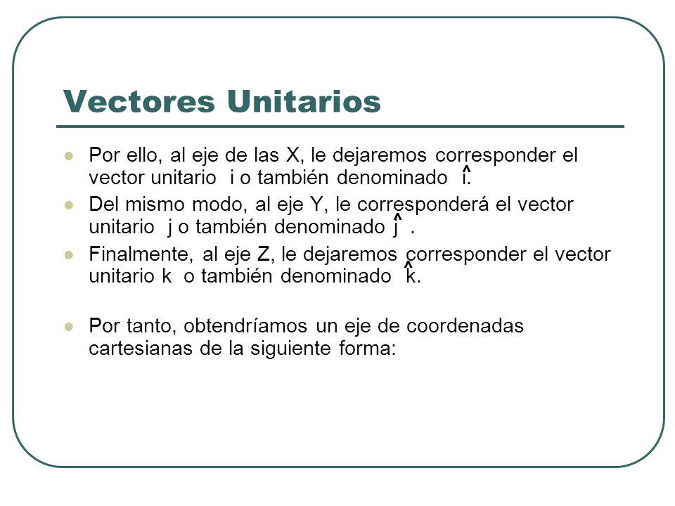 Por ello, al eje de las X, le dejaremos corresponder el vector unitario i o también denominado i. Del mismo modo, al eje Y, le corresponderá el vector