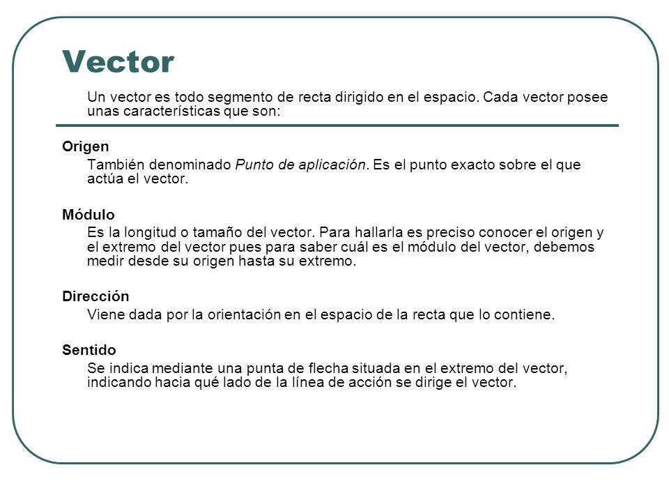 Vector Un vector es todo segmento de recta dirigido en el espacio. Cada vector posee unas características que son: Origen También denominado Punto de