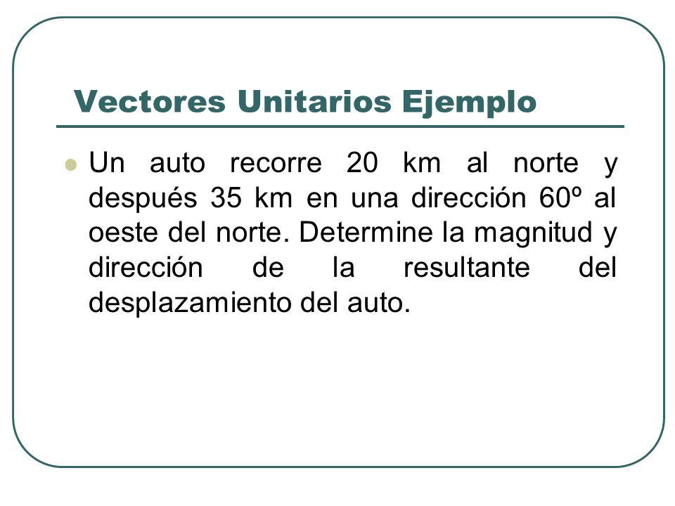 Vectores Unitarios Ejemplo Un auto recorre 20 km al norte y después 35 km en una dirección 60º al oeste del norte. Determine la magnitud y dirección d