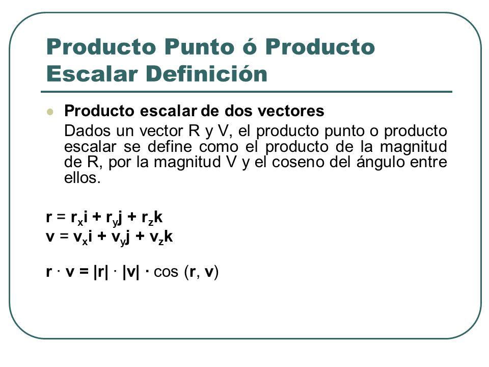Producto Punto ó Producto Escalar Definición Producto escalar de dos vectores Dados un vector R y V, el producto punto o producto escalar se define co